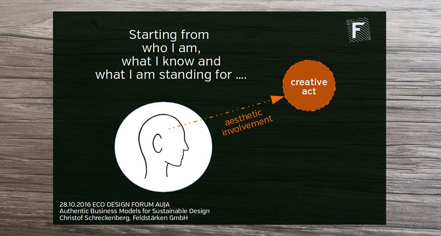 CreativeAct_Eco